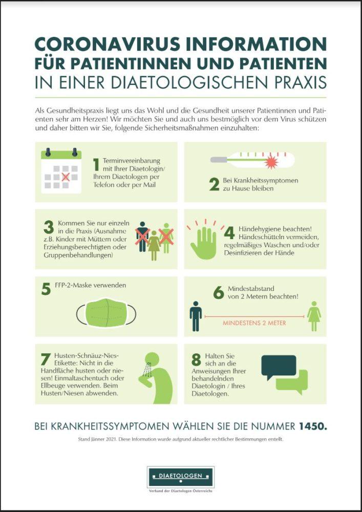 Coronavirus Information für die diätologische Praxis