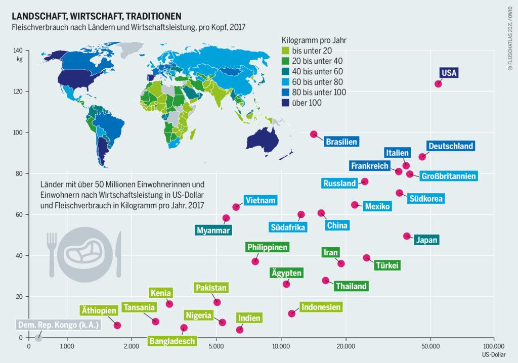 Fleischmenge weltweit